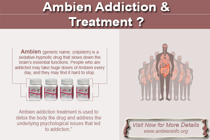 Ambien Addiction & Treatment