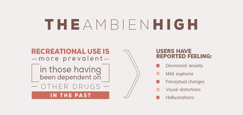 Top 8 Things You Must Know About Ambien High