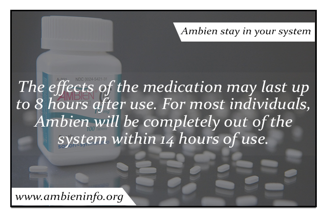 How long does Ambien stay in your body